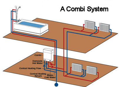 Combination boiler systems cheapraybanclubmaster Image collections
